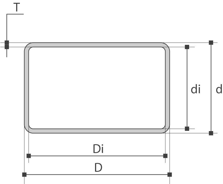 RVS rechthoekige profielbuis