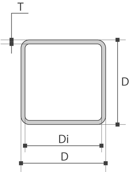 RVS vierkante kokerprofiel