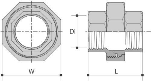 Koppeling BI/BI